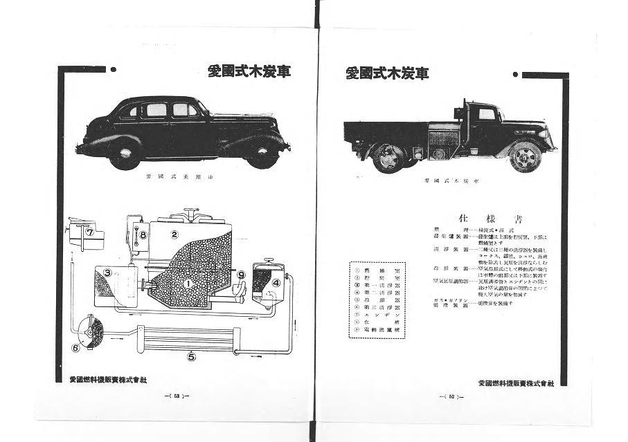 1939年交通毎日新聞「紙上モーター展」国立国会図書館デジタルコレクションより