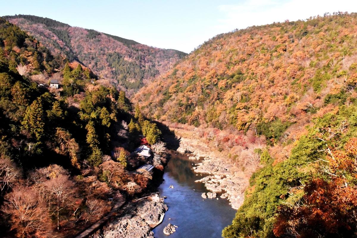 亀山公園・保津峡展望台の紅葉 見頃 2018年12月8日 撮影:MKタクシー