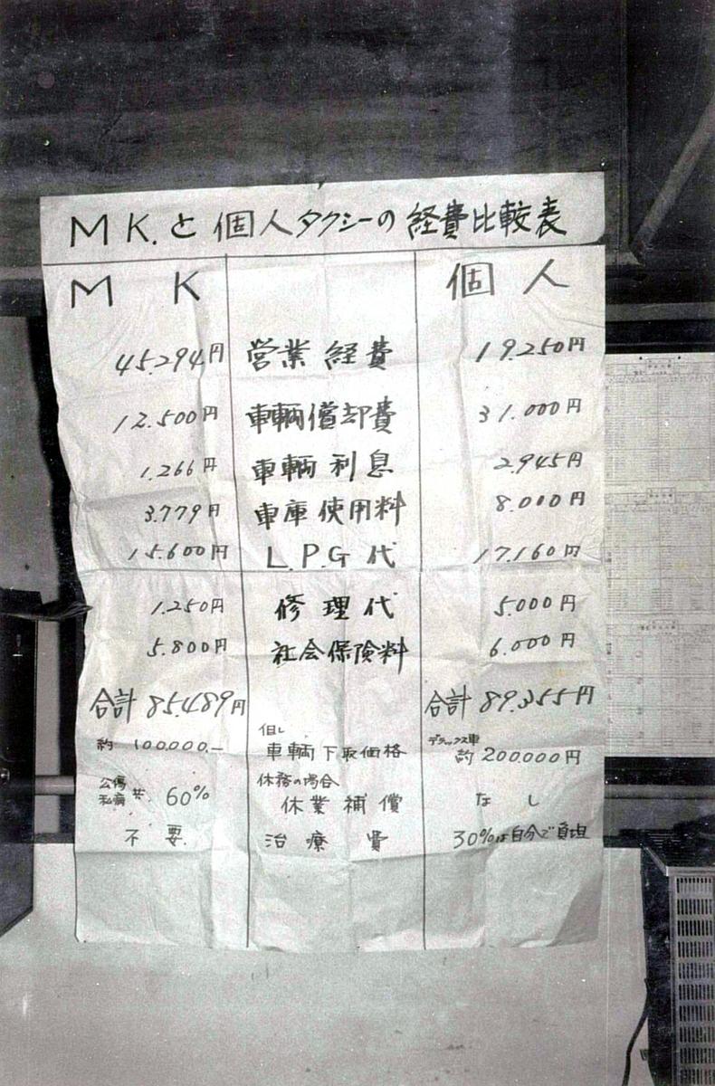 1970年2月 MK婦人会結成