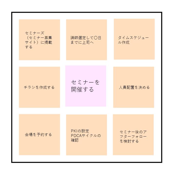 f:id:mkmkblog:20200323171828p:plain
