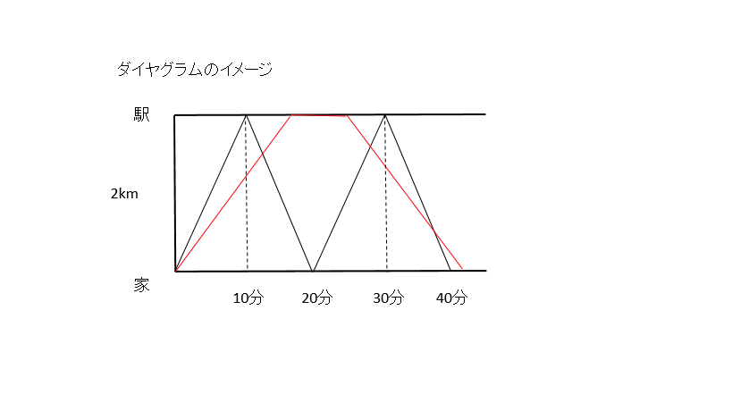 f:id:mkmyfc:20211002045935p:plain