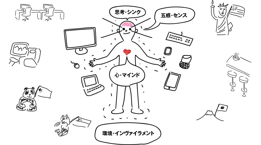f:id:mkobayashi_idcf:20191015173618p:plain