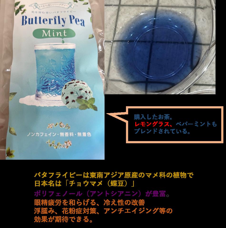 f:id:mkonohazuku:20210901012917p:plain