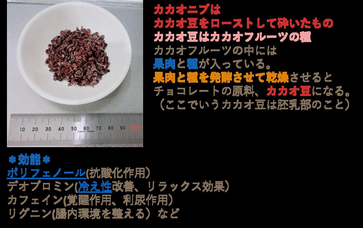 f:id:mkonohazuku:20210901012959p:plain
