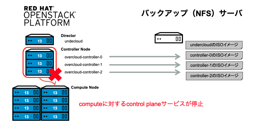 f:id:mkoshimizu:20200909164042p:plain