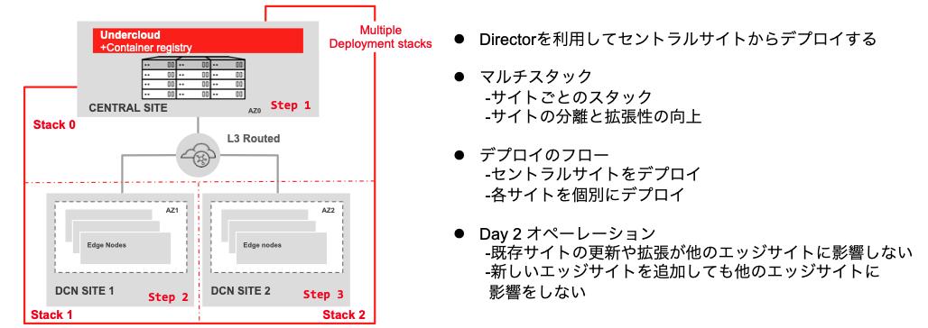 f:id:mkoshimizu:20200928115917p:plain