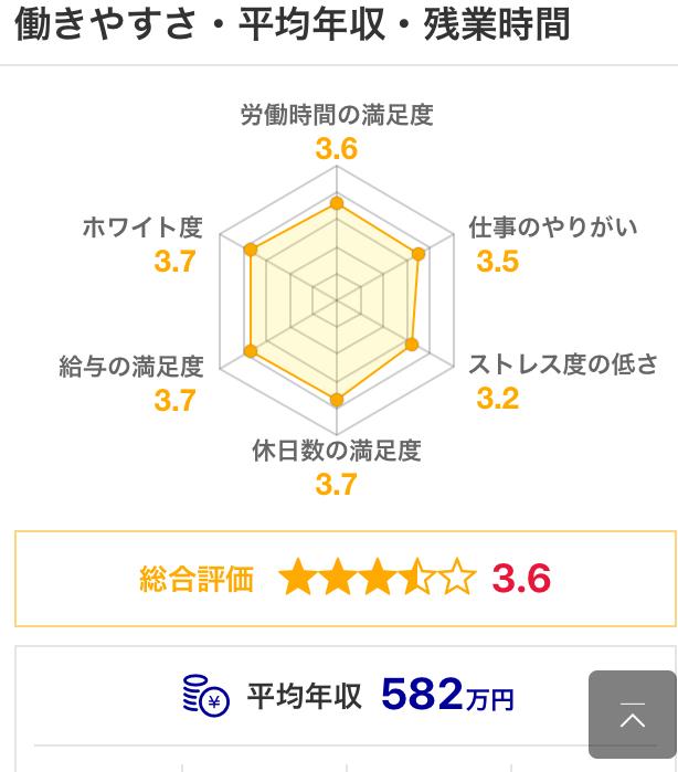 f:id:mkumaki:20180307083005j:plain