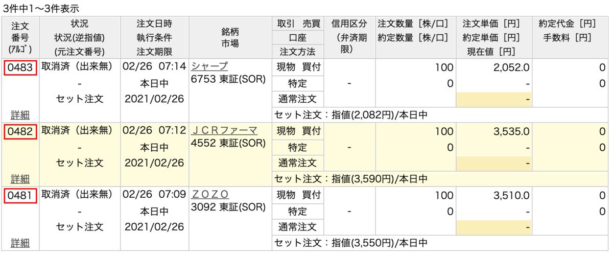 f:id:ml-trade:20210226081745p:plain