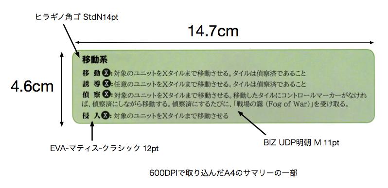 f:id:mltgg:20200127170239p:plain