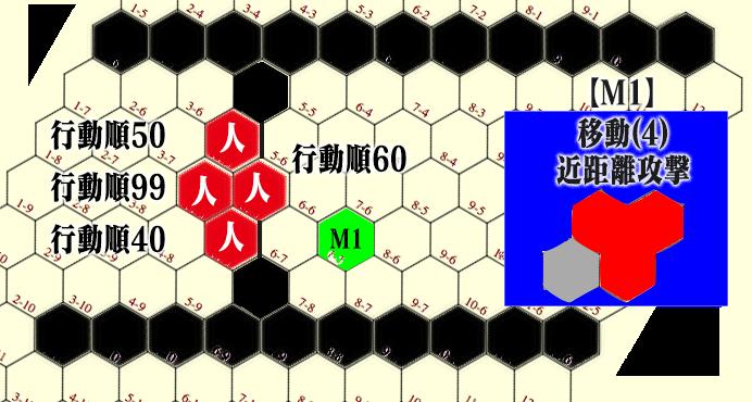 f:id:mltgg:20200218183539p:plain