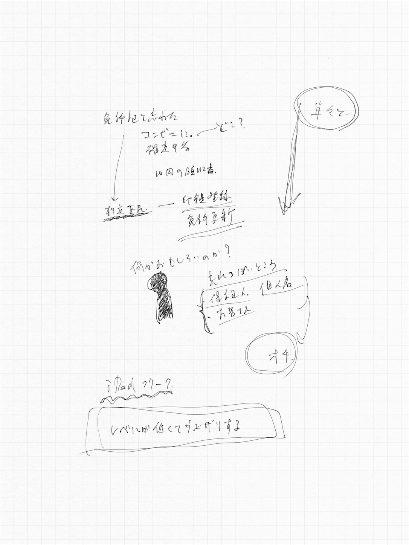 f:id:mlzk:20180410143222j:image