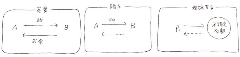 f:id:mm-nankanoffice:20160613174913j:image
