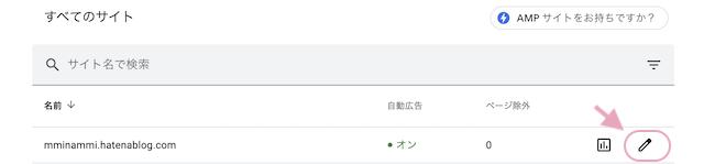 GoogleAdSense_編集モード