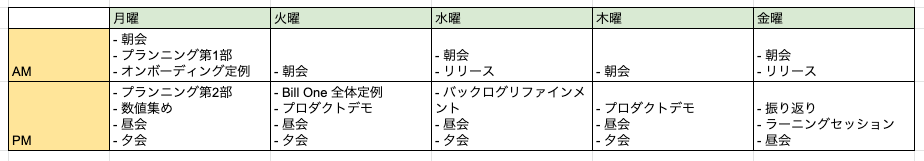 f:id:mmm-mao:20200701112656p:plain