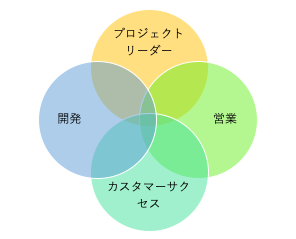 f:id:mmm-mao:20200701201418p:plain