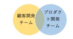 f:id:mmm-mao:20200701213821p:plain