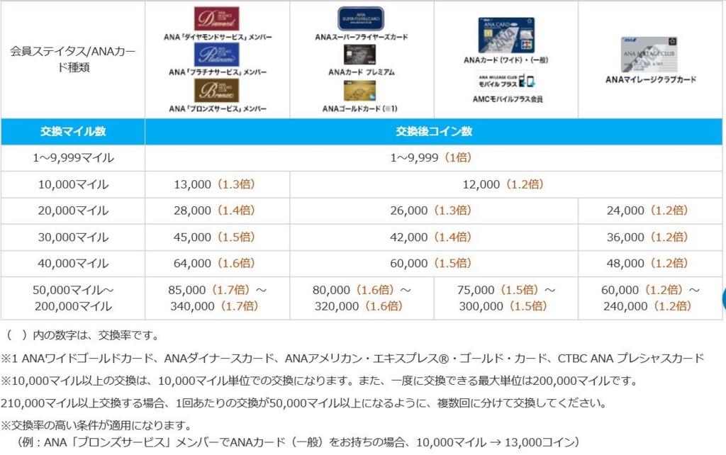 f:id:mmmmfly:20170102170529j:plain