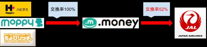 f:id:mmmmfly:20180507133132p:plain