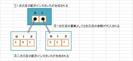 f:id:mmmnn1257:20170406121628p:plain