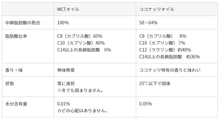 f:id:mmyi:20210201114302p:plain
