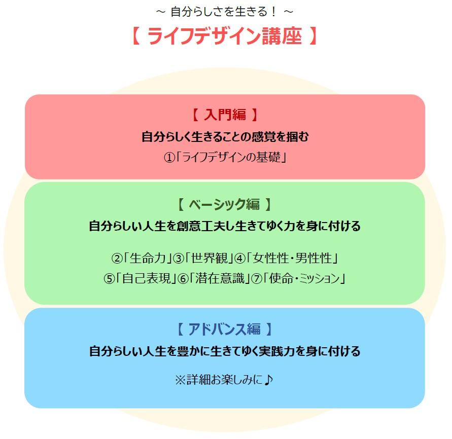 f:id:mnagaoka:20200103140800j:plain