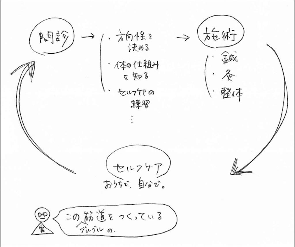 f:id:mnagaoka:20200204190414j:plain