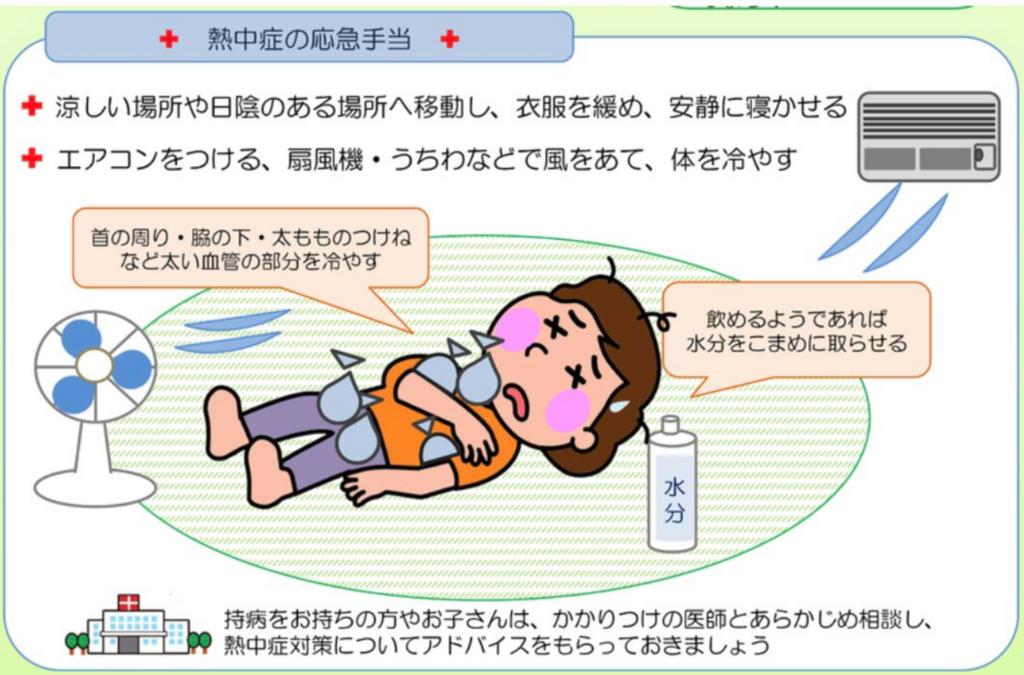 熱中症の体表冷却