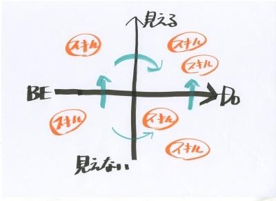 f:id:mnishikawa:20091012183709j:image