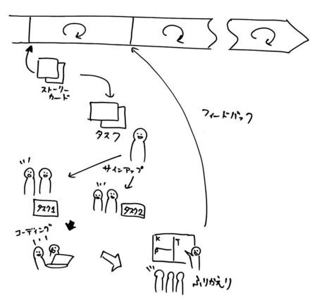 f:id:mnishikawa:20130311005739j:image