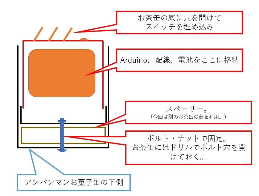 f:id:mnishikawa:20200103212530j:plain