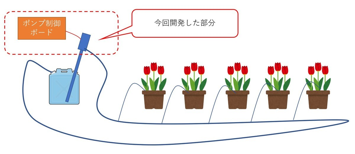 f:id:mnishikawa:20200105201319j:plain