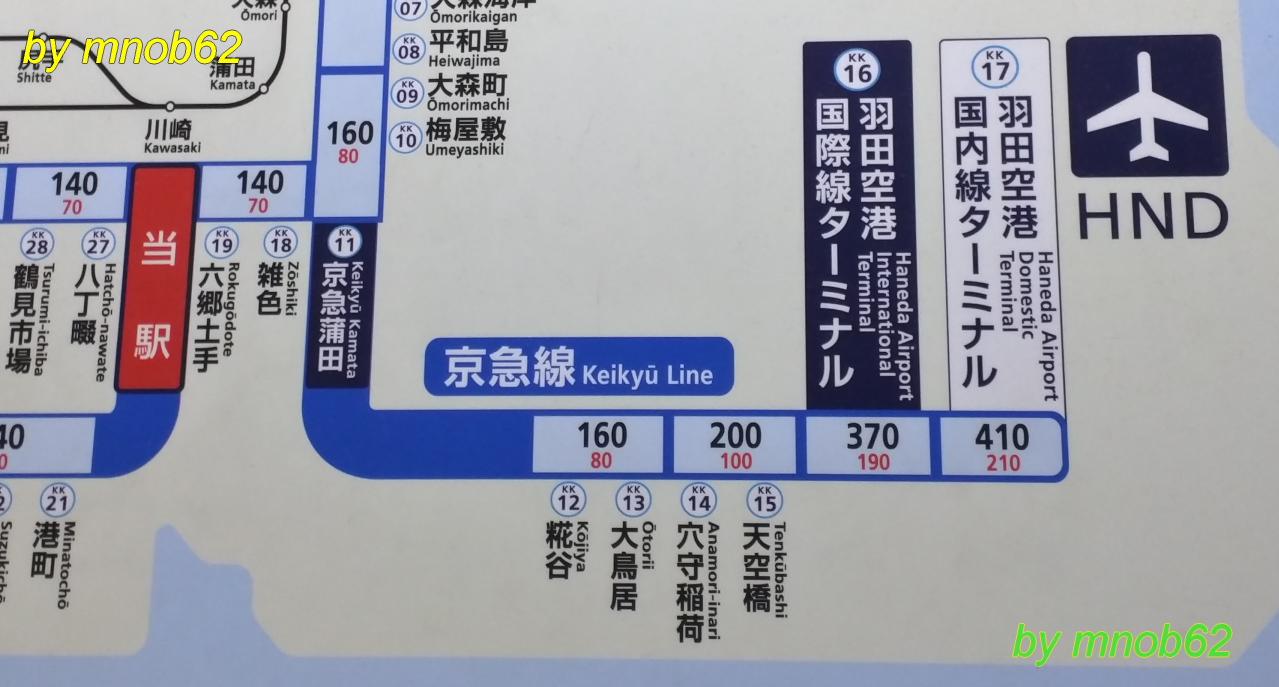 京急川崎駅からの運賃表