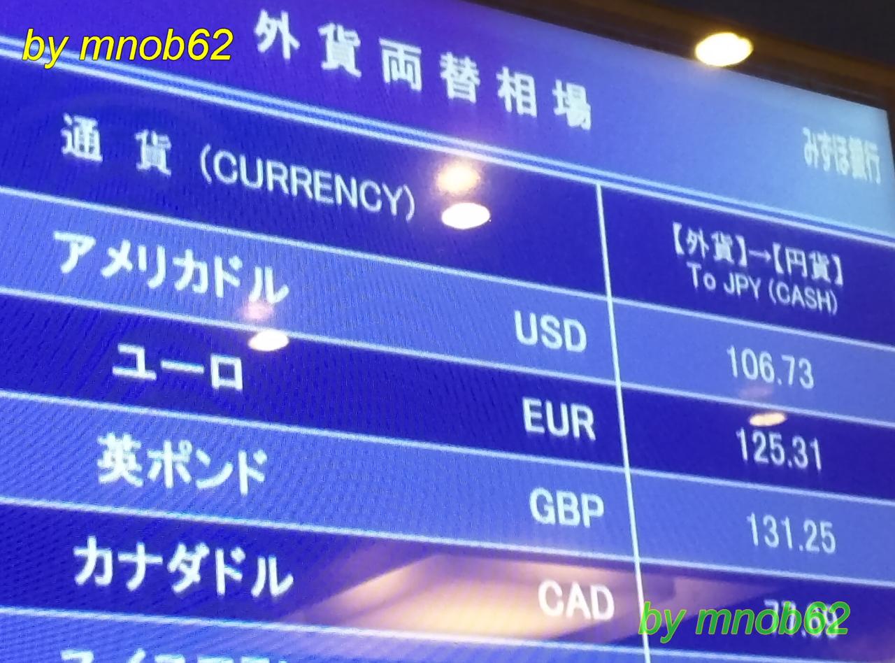 銀行の両替レート