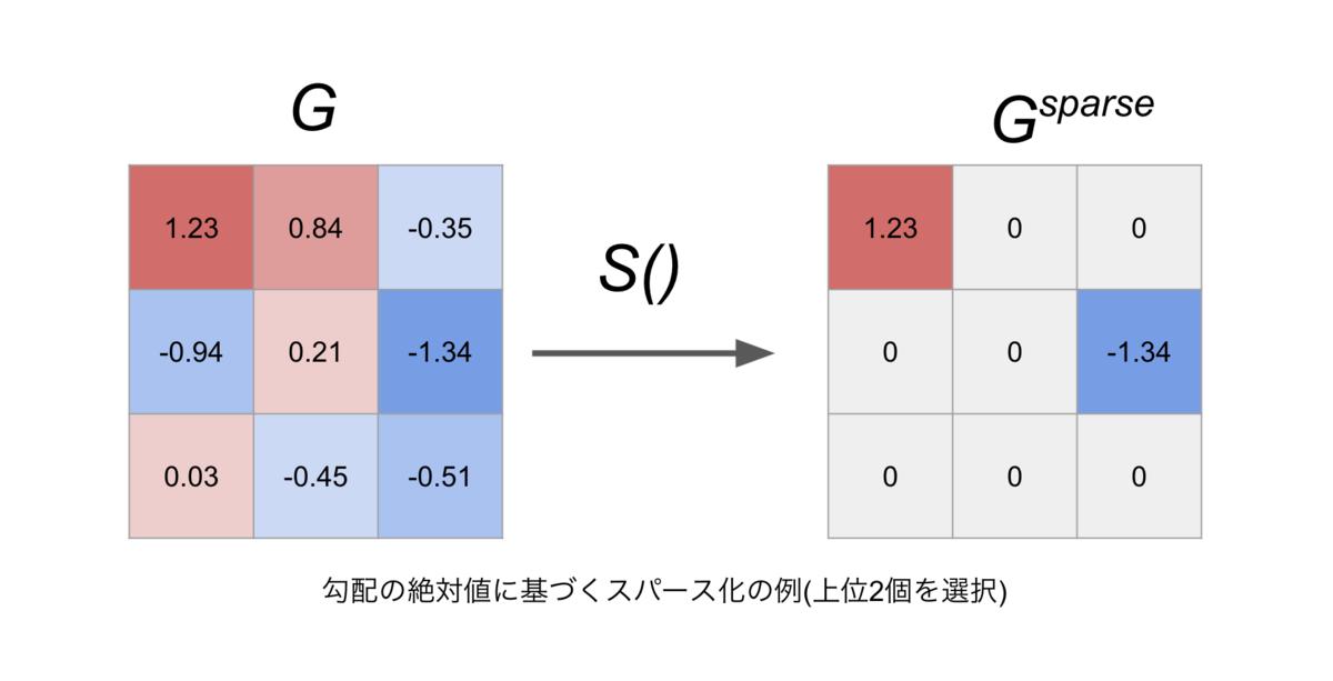 f:id:mnozawa:20210628153452p:plain