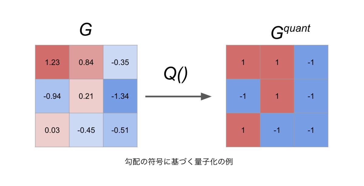 f:id:mnozawa:20210628153532p:plain