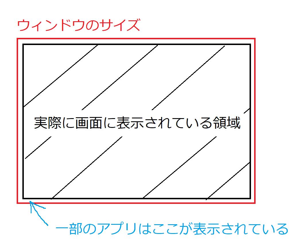 f:id:mntone:20200802011406p:plain:w400