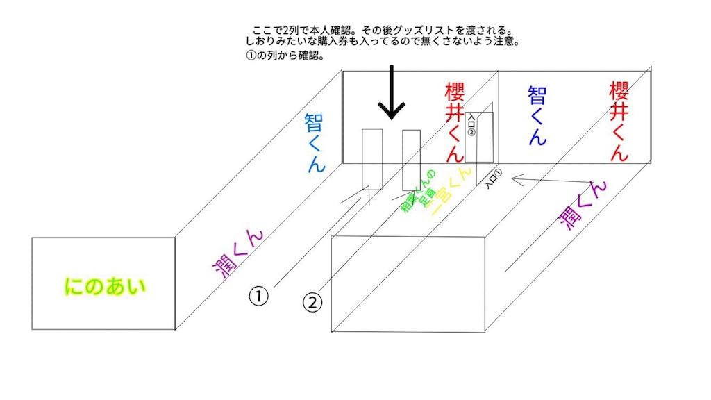 f:id:mo0425saku:20190726220245j:image