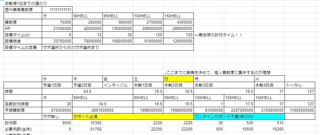 f:id:moMOchangkawa11128:20210419191838p:plain