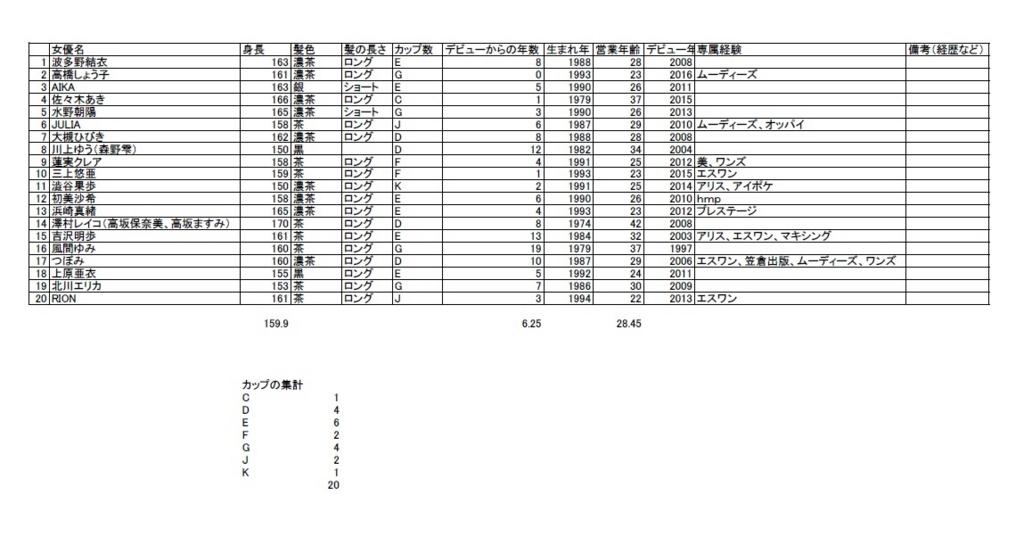 f:id:mo_mochi_mochi:20170310084316j:plain