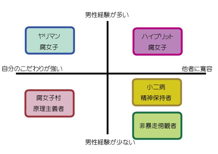 f:id:mo_mochi_mochi:20170416115831j:plain
