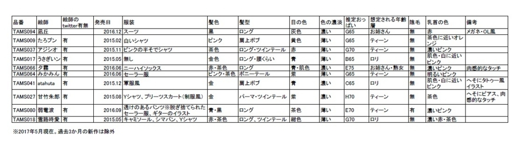 f:id:mo_mochi_mochi:20170608112706j:plain
