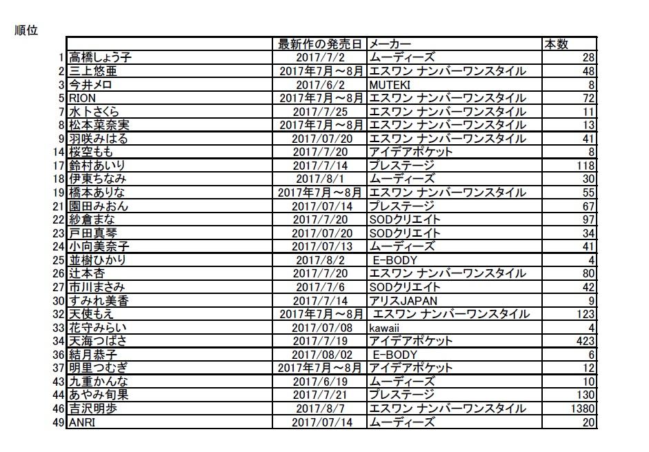 f:id:mo_mochi_mochi:20170623194206j:plain