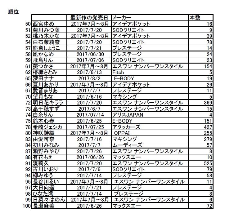 f:id:mo_mochi_mochi:20170623194216j:plain