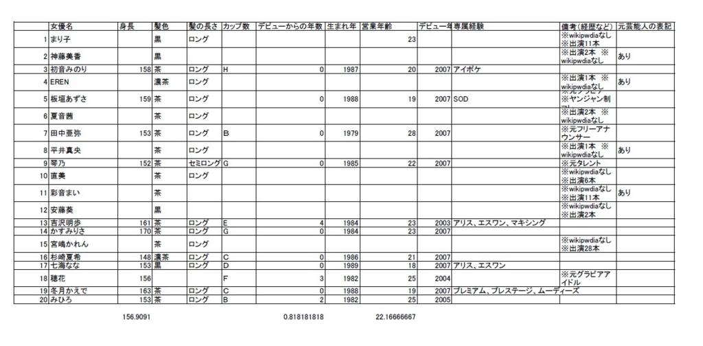f:id:mo_mochi_mochi:20170624121856j:plain