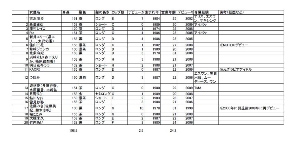 f:id:mo_mochi_mochi:20170624121935j:plain
