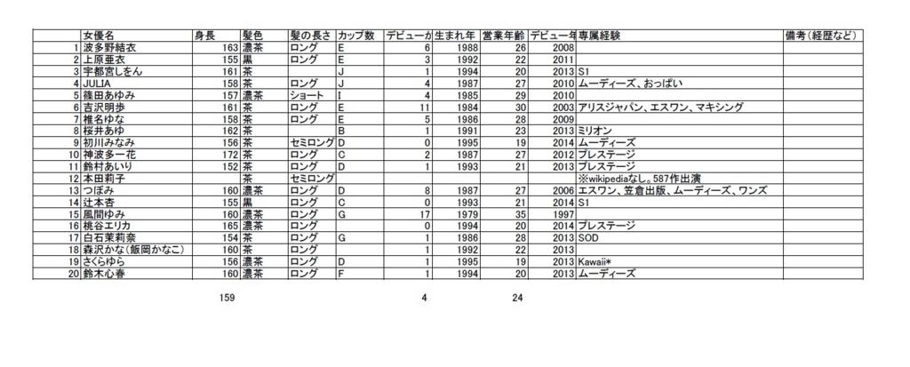 f:id:mo_mochi_mochi:20170624122042j:plain