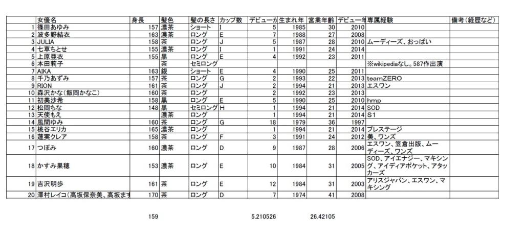f:id:mo_mochi_mochi:20170624122056j:plain