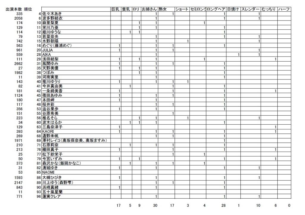 f:id:mo_mochi_mochi:20170719094530j:plain