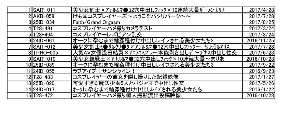 f:id:mo_mochi_mochi:20171115103844j:plain