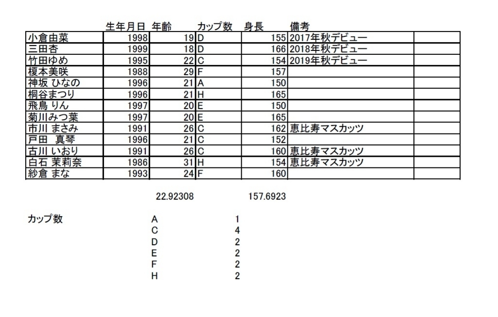 f:id:mo_mochi_mochi:20171222201144j:plain